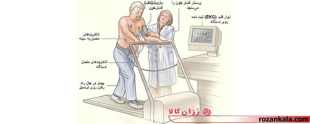 درمان بیماری ها با تردمیل